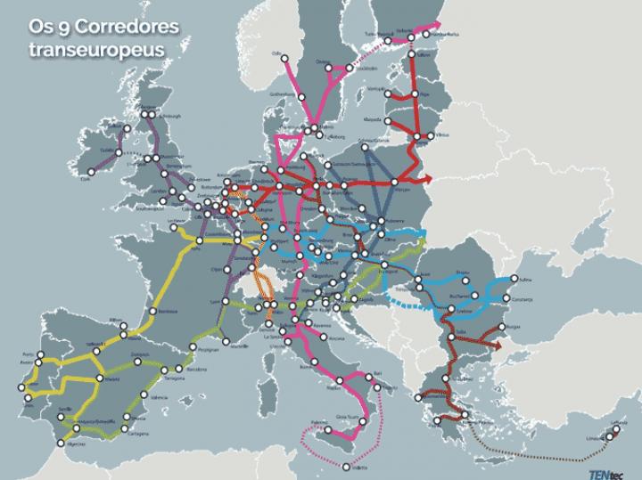 Atribuição dos Fundos CEF – Connecting Europe Facility