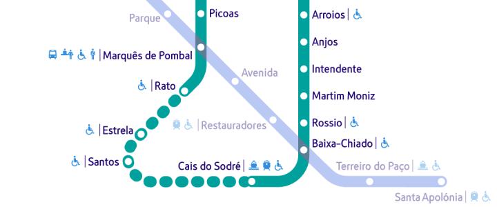 Metropolitano de Lisboa - Júri avalia propostas para a terceira empreitada do Plano de Expansão